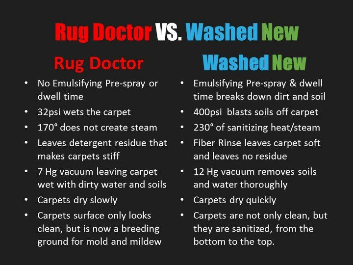 Rug Doctor Vs. Washed New